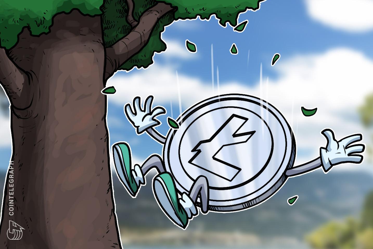 Litecoin geht nach Gewinnen durch Abra-Ankündiung wieder zurück