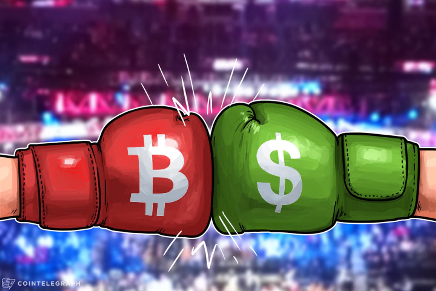 Bitcoin vs Dólar estadounidense: casos de volatilidad