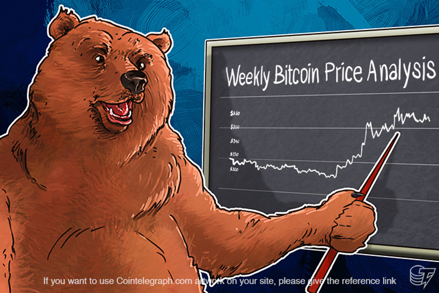 Weekly Bitcoin Price Analysis: Bulls and Bears versus ISIS terrorists