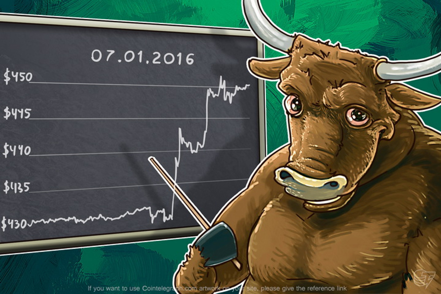 Daily Bitcoin Price Analysis: Has The Bullish Trend Resumed?