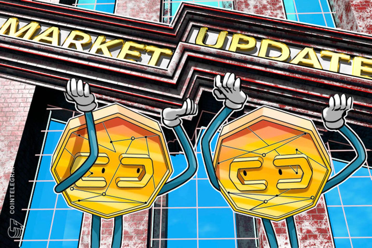 Não se anime, Bitcoin abaixo da media móvel pode indicar mais uma semana de baixa para o BTC, aponta OKEx