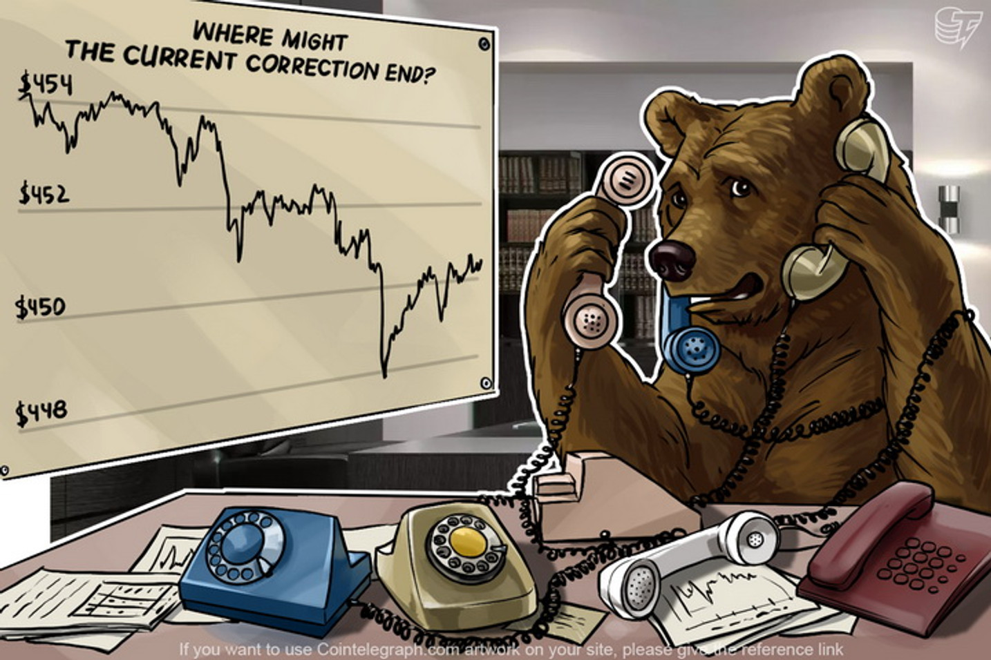 Bitcoin Price Analysis: 5/12/2016
