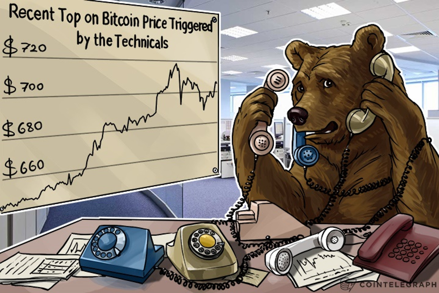 Recent Top on Bitcoin Price Triggered by the Technicals