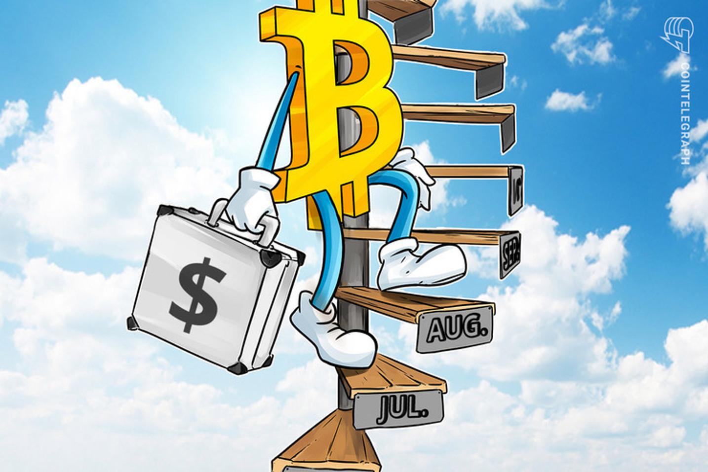 Bitcoin rumbo a probar la resistencia por encima de los USD 7,500