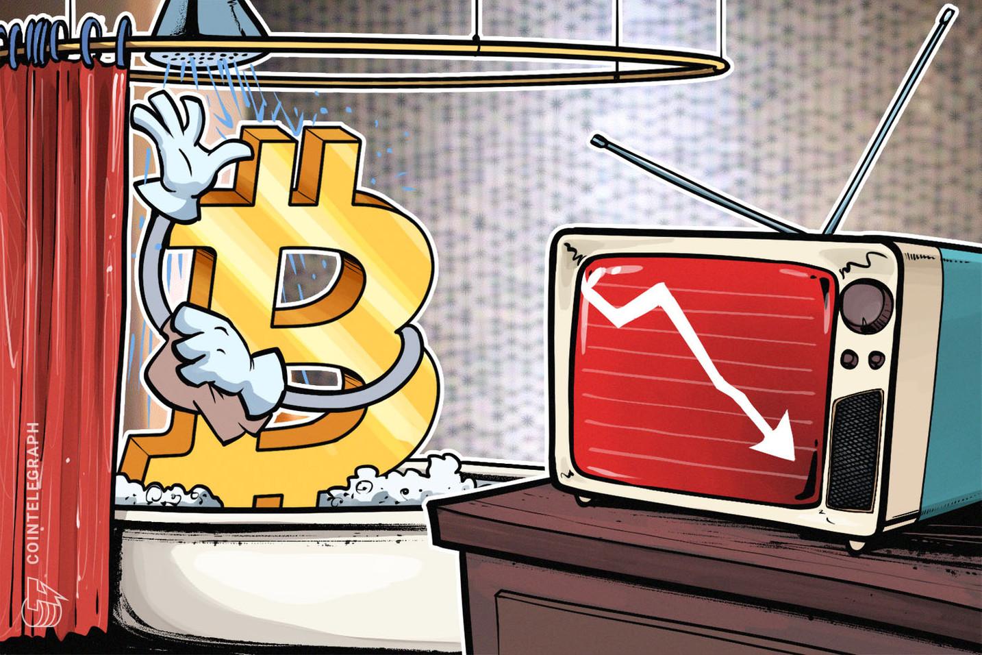 El precio de Bitcoin retrocede a USD 8.5K entrando a la última semana antes del halving