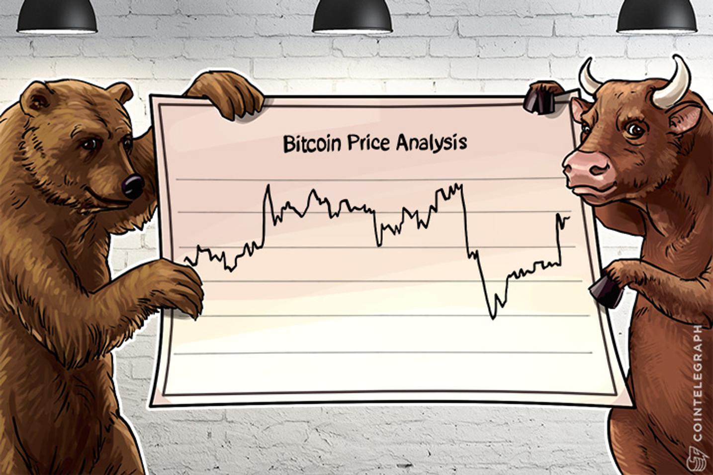 Bitcoin Price Analysis (Week of April 10th)