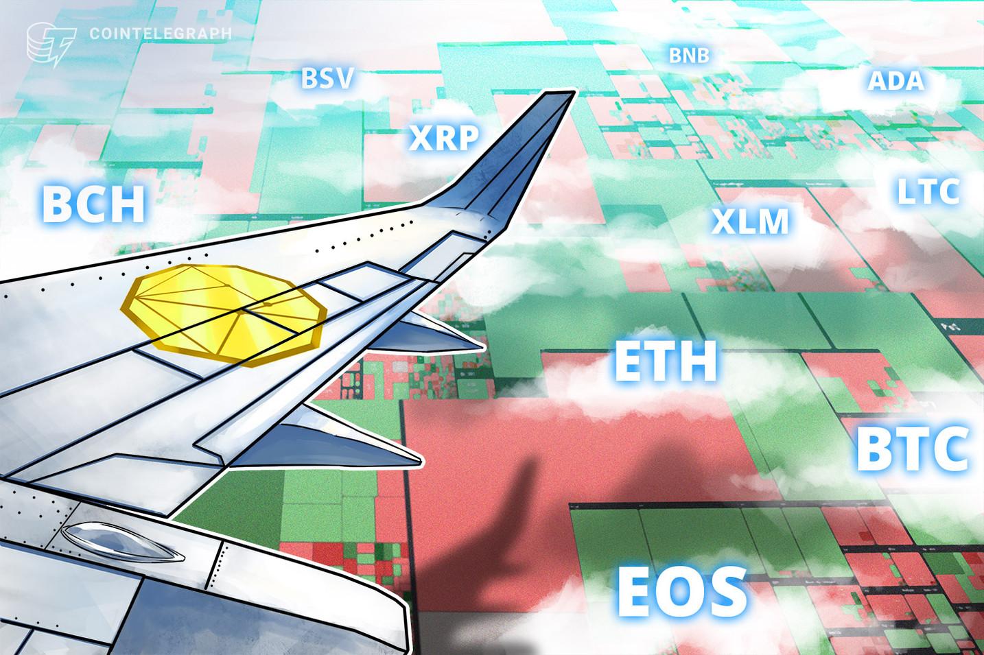 買いのチャンスはどこに?仮想通貨ビットコイン・イーサリアム・リップル(XRP)のテクニカル分析