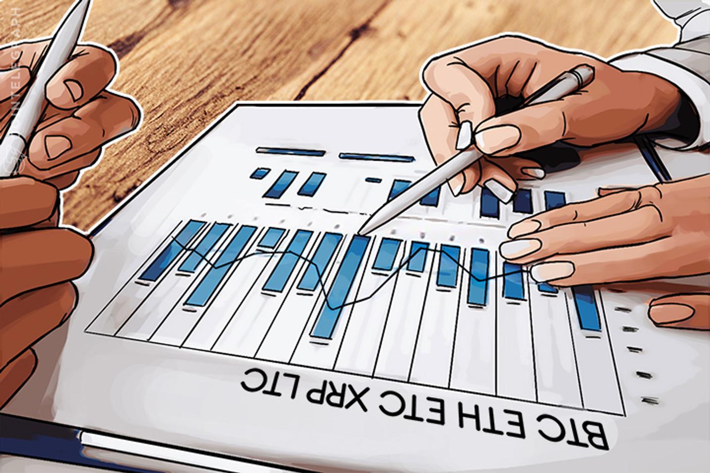 Price Analysis, July 25: BTC, ETH, XRP, LTC, ETC
