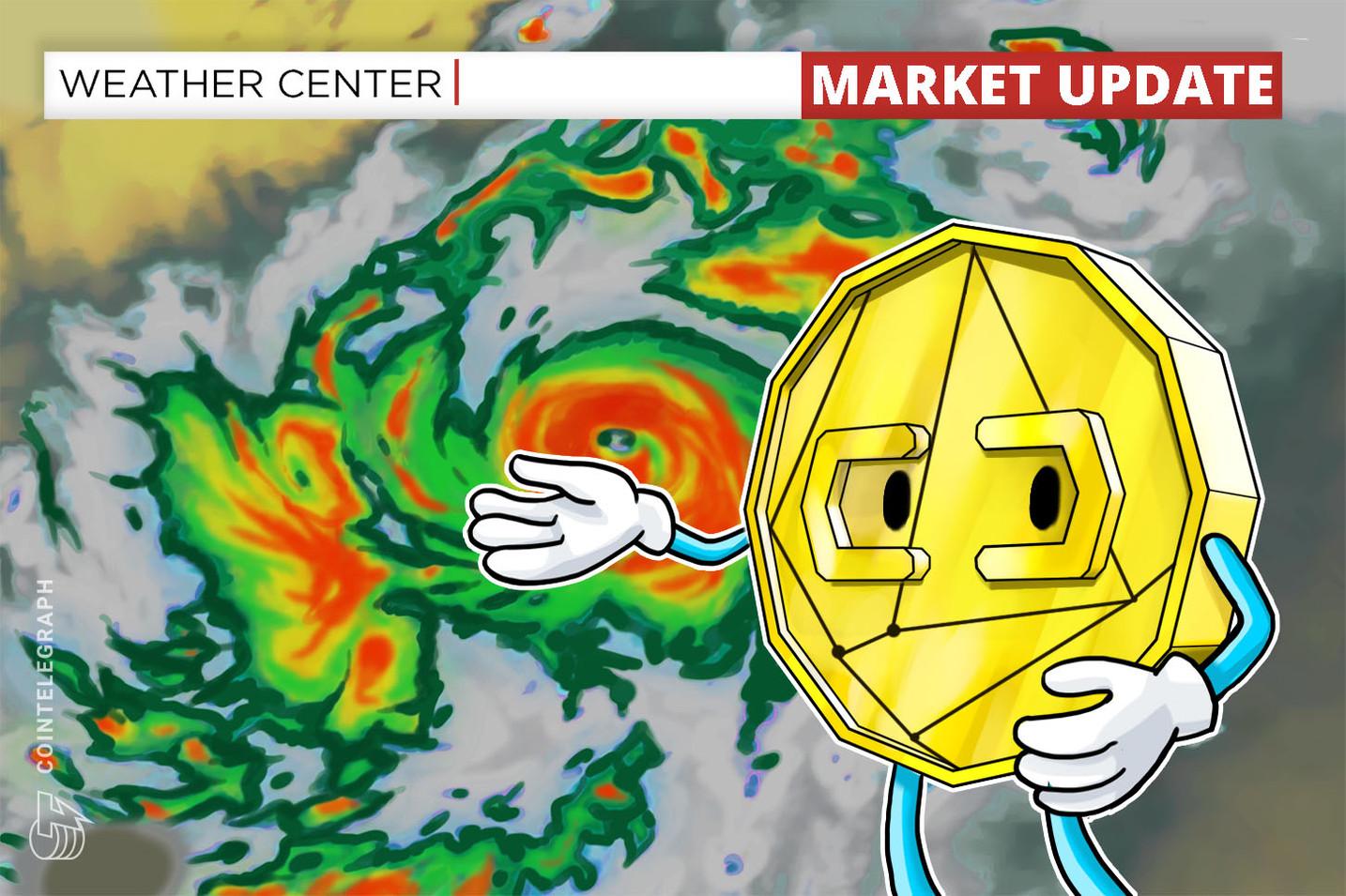 Mercados de criptomoedas dão sinais mistos, o ouro está próximo de uma baixa multi semanal