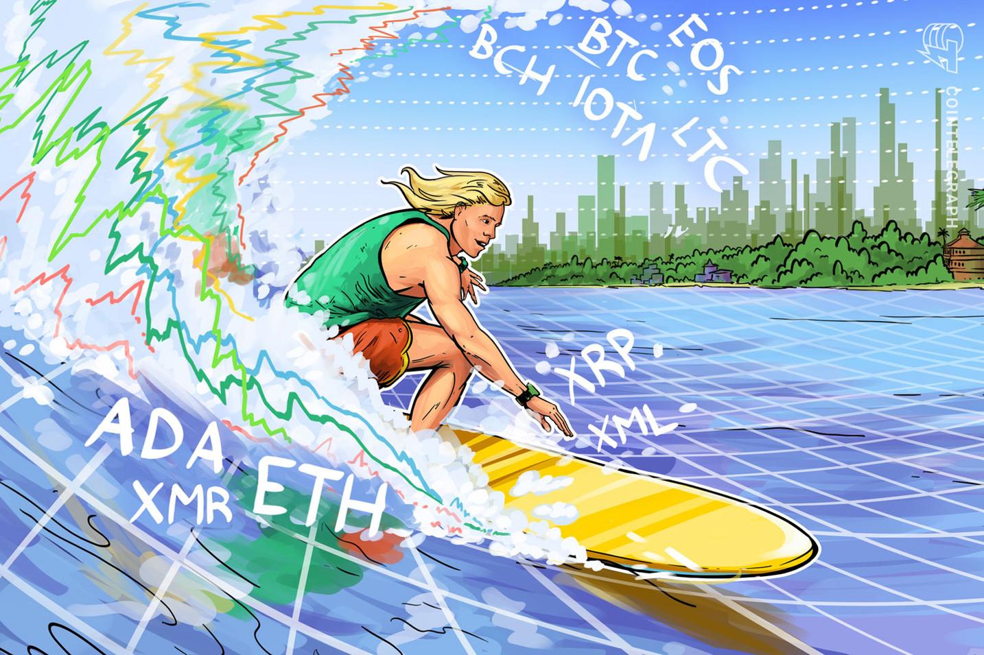 Análisis de precios, 24 de agosto: Bitcoin, Ethereum, Ripple, Bitcoin Cash, EOS, Stellar, Litecoin, Cardano, Monero, IOTA