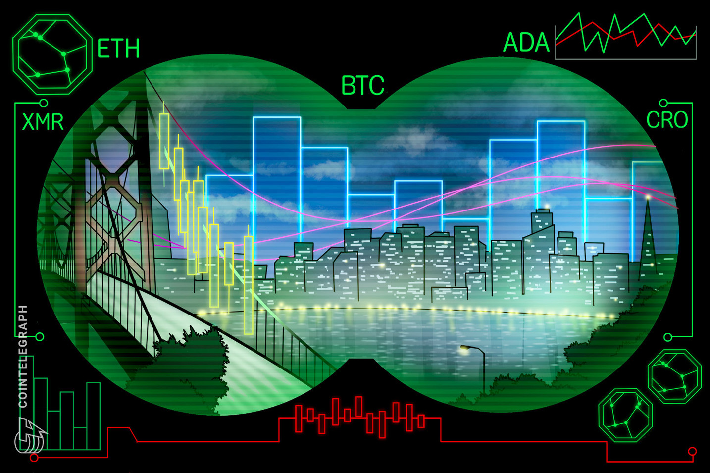 Top 5 Cryptocurrencies to Watch This Week: BTC, ETH, ADA, XMR, CRO
