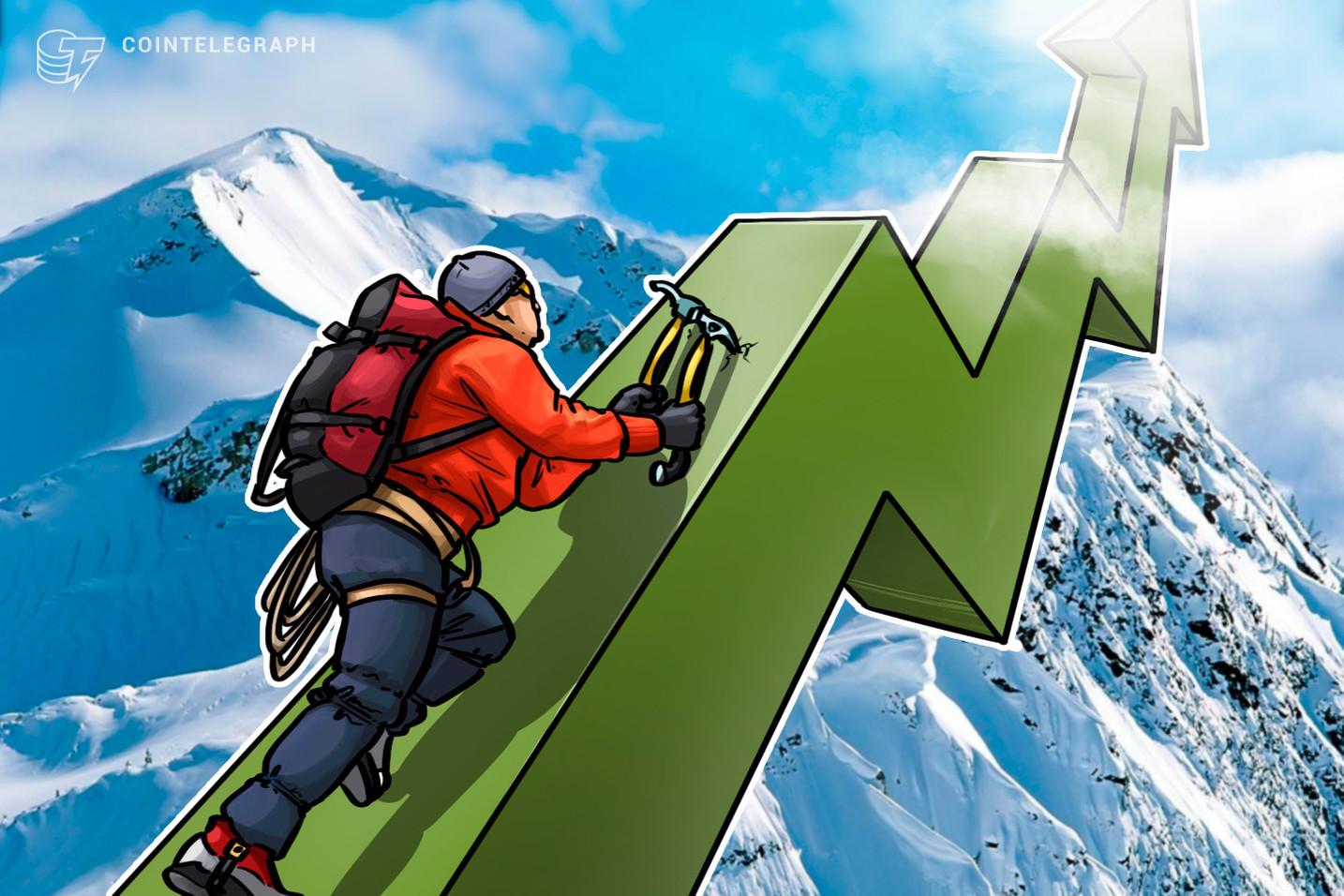 BTC Tantalizingly Close To Smashing $10K Globally, Already There On Asian Markets