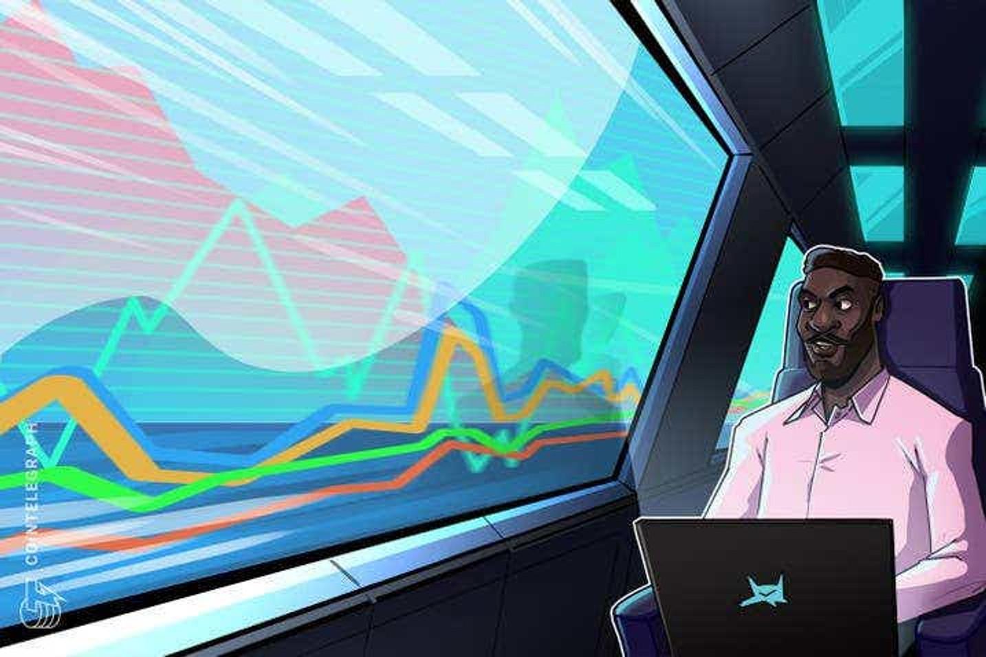 Shiba Inu e outras 4 criptomoedas que valorizaram até 260% em uma semana
