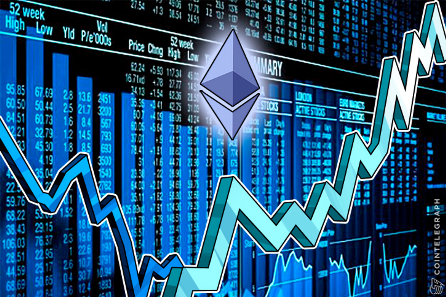 Ethereum Price Analysis: April 11 - 18