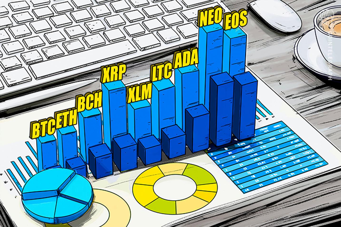 Bitcoin, Ethereum, Bitcoin Cash, Ripple, Stellar, Litecoin, Cardano, NEO, EOS: Análisis de precios, 12 de marzo