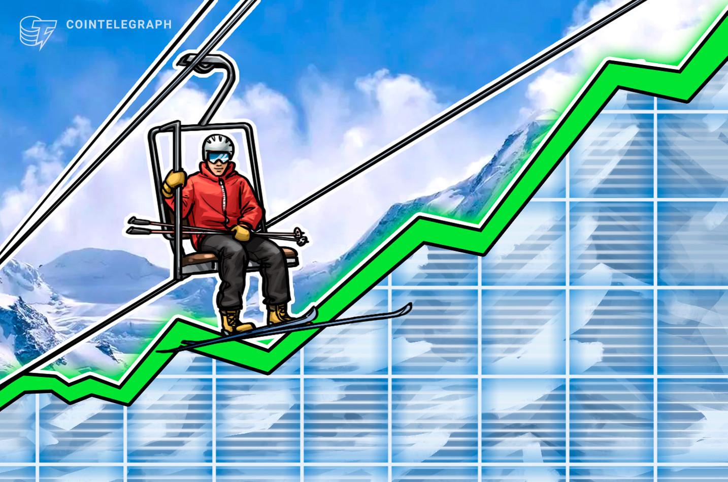 Bitcoin passa de US$ 5.500, criptos se recuperam de grandes liquidações