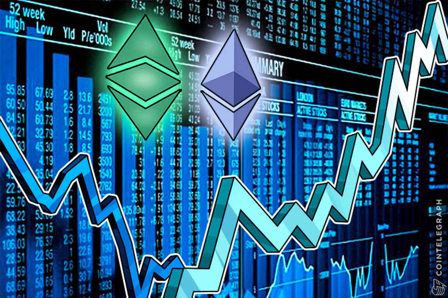 Ethereum Price Analysis: May 10 - 16