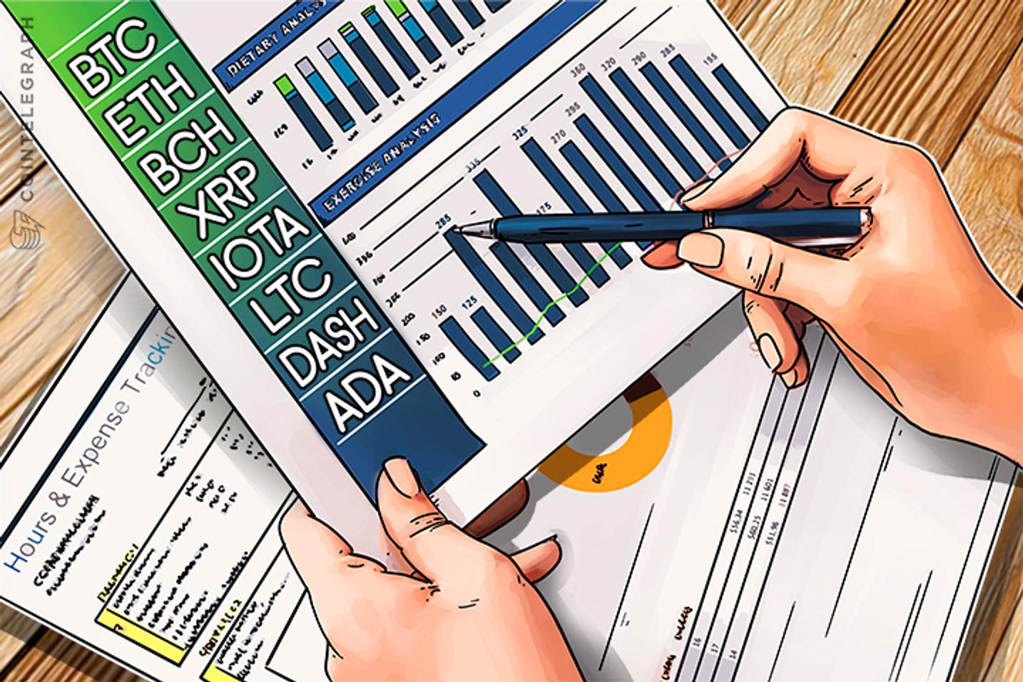 18年1月2日チャート分析・ビットコイン、イーサ、リップル、ビットコインキャッシュ、IOTA、ライトコイン、ダッシュ、カルダノ