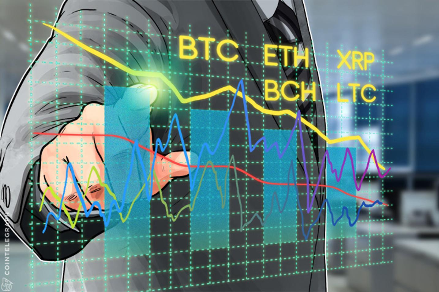 Bitcoin, Ethereum, Bitcoin Cash, Ripple e Litecoin: Análise de preço, 27 de setembro