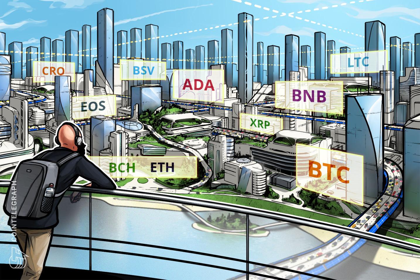 BTCは9600ドル突破に苦戦 ビットコイン・イーサ・XRP(リップル)・ビットコインキャッシュ・ライトコインのテクニカル分析