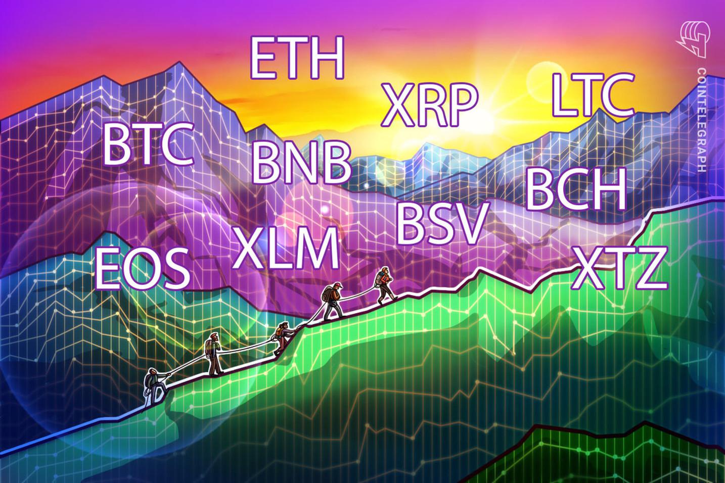 静観組の参加はいつ?仮想通貨ビットコイン・イーサ・XRP(リップル)のテクニカル分析【価格予想】