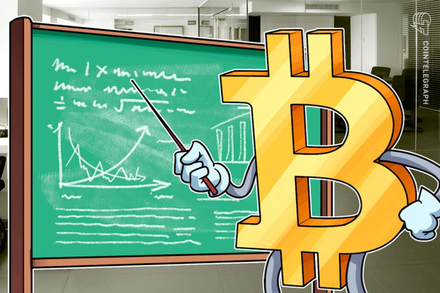 3月26日 ビットコイン価格テクニカル分析【Zaifフィスコ仮想通貨ニュース】