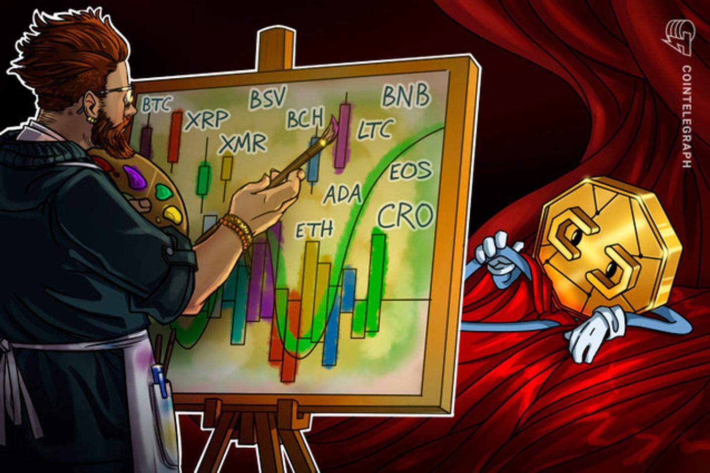 Top 5 criptomonedas con mejor desempeño durante la pandemia del coronavirus