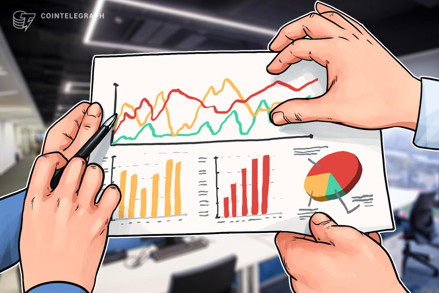 Kryptomärkte verzeichnen gemischtes Wachstum nach Ausverkauf