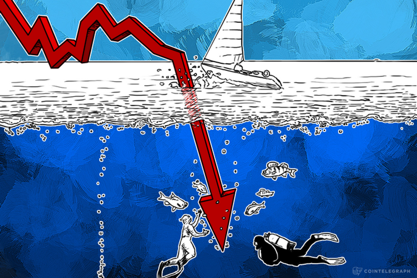 When Will the Price of Bitcoin Bottom Out?
