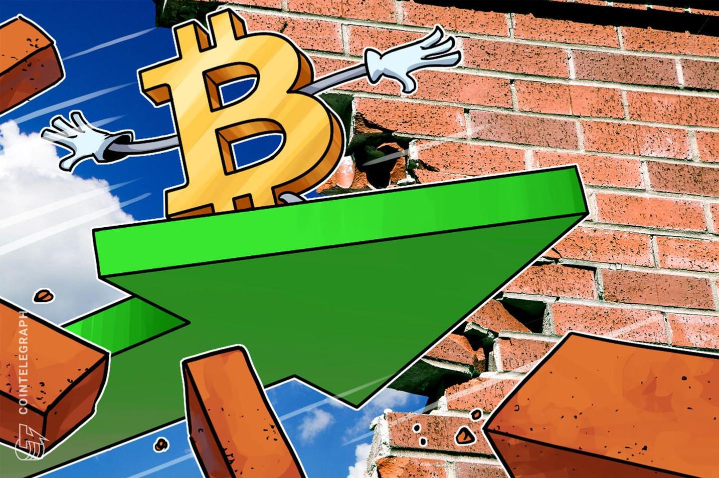 ビットコイン、長期の弱気チャネルを脱出|アルトコインは急降下【仮想通貨相場】