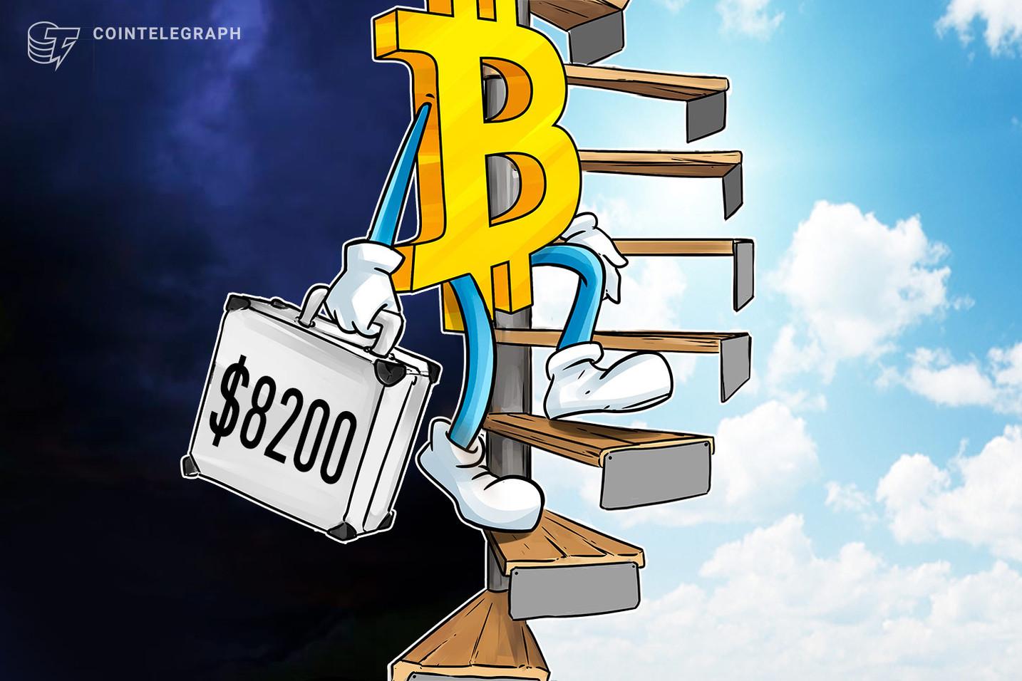 Preço do Bitcoin deve agora quebrar US$ 8,2 mil para terminar a série perdida de 6 meses