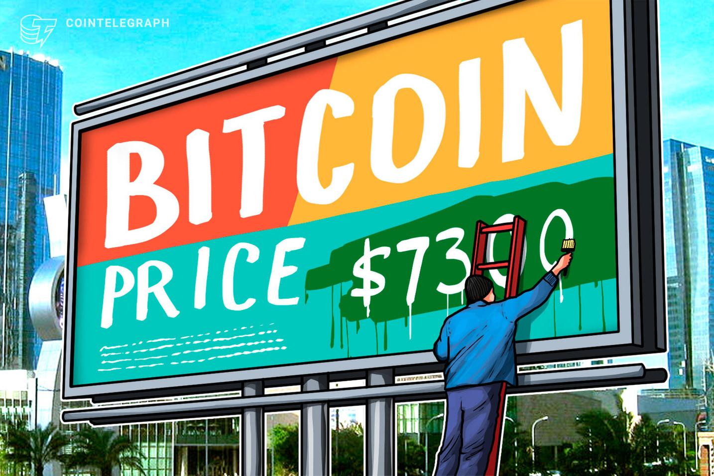 Quais são os motivos para o Bitcoin ter batido os US$ 7,3 mil?