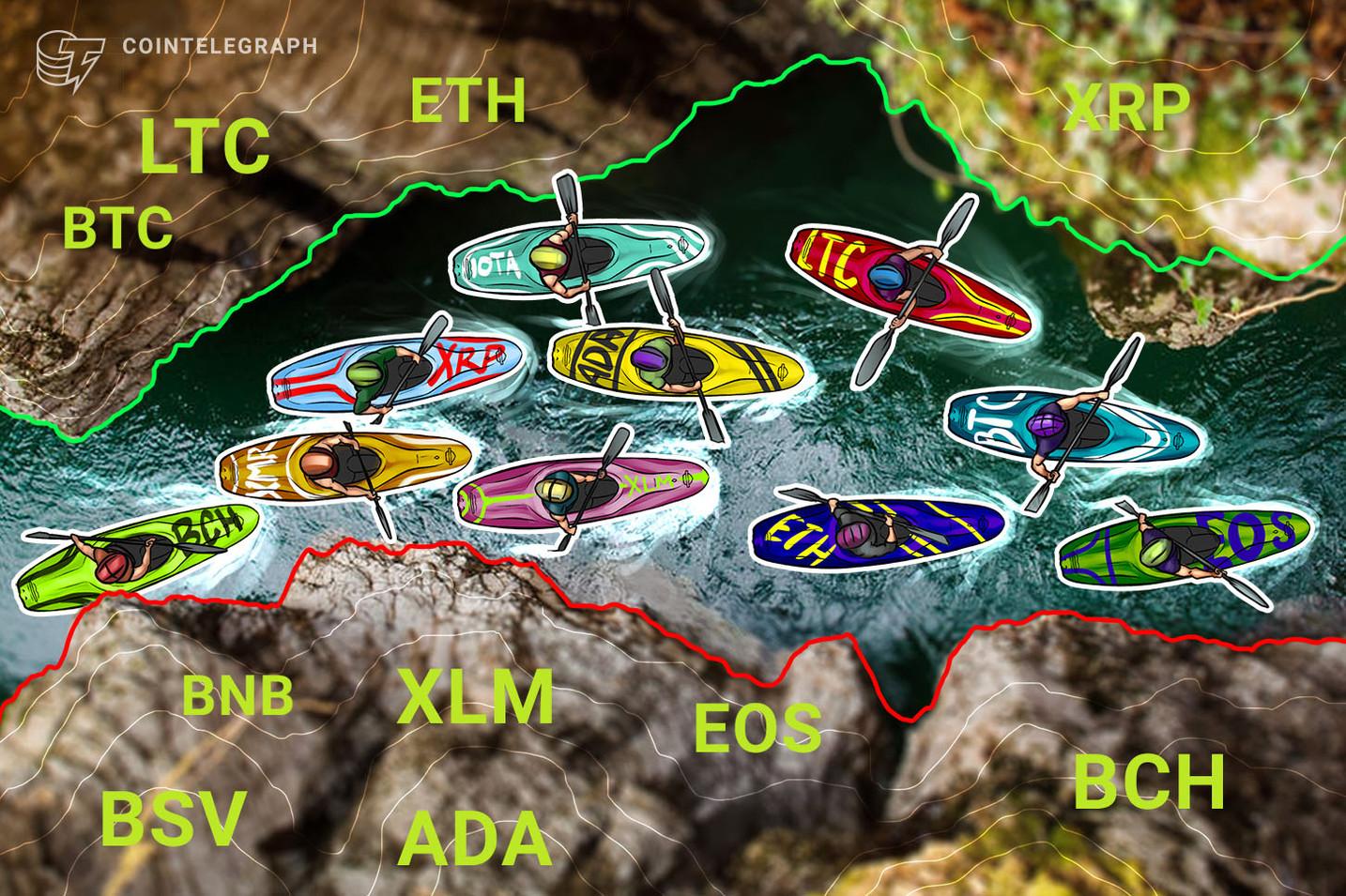 Kursanalyse, 27. Juli: BTC, ETH, XRP, LTC, BCH, BNB, EOS, BSV, XLM, ADA