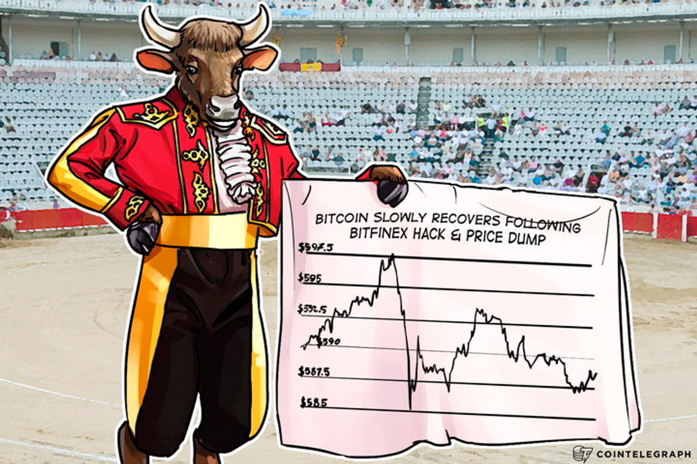 Bitcoin Slowly Recovers Following Bitfinex Hack and Price Dump