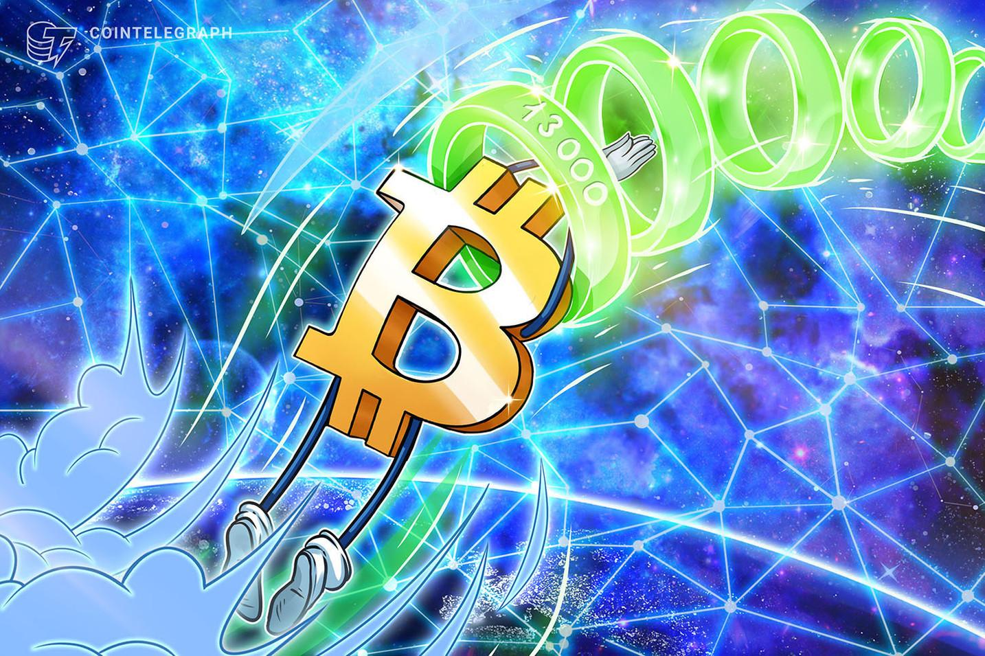 El sentimiento del mercado y los fundamentos en BTC todavía favorecen al alza en los precios de Bitcoin