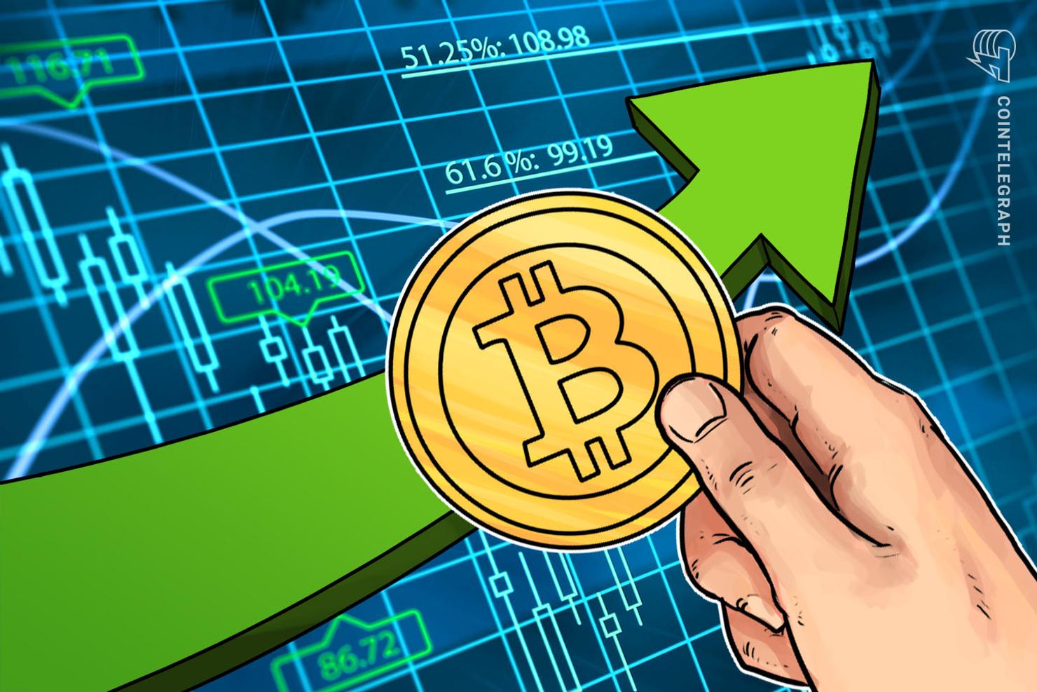 El precio de Bitcoin sube un 5.5% y superó brevemente los USD 8,000 ¿Serán los USD 8,200 la próxima parada?
