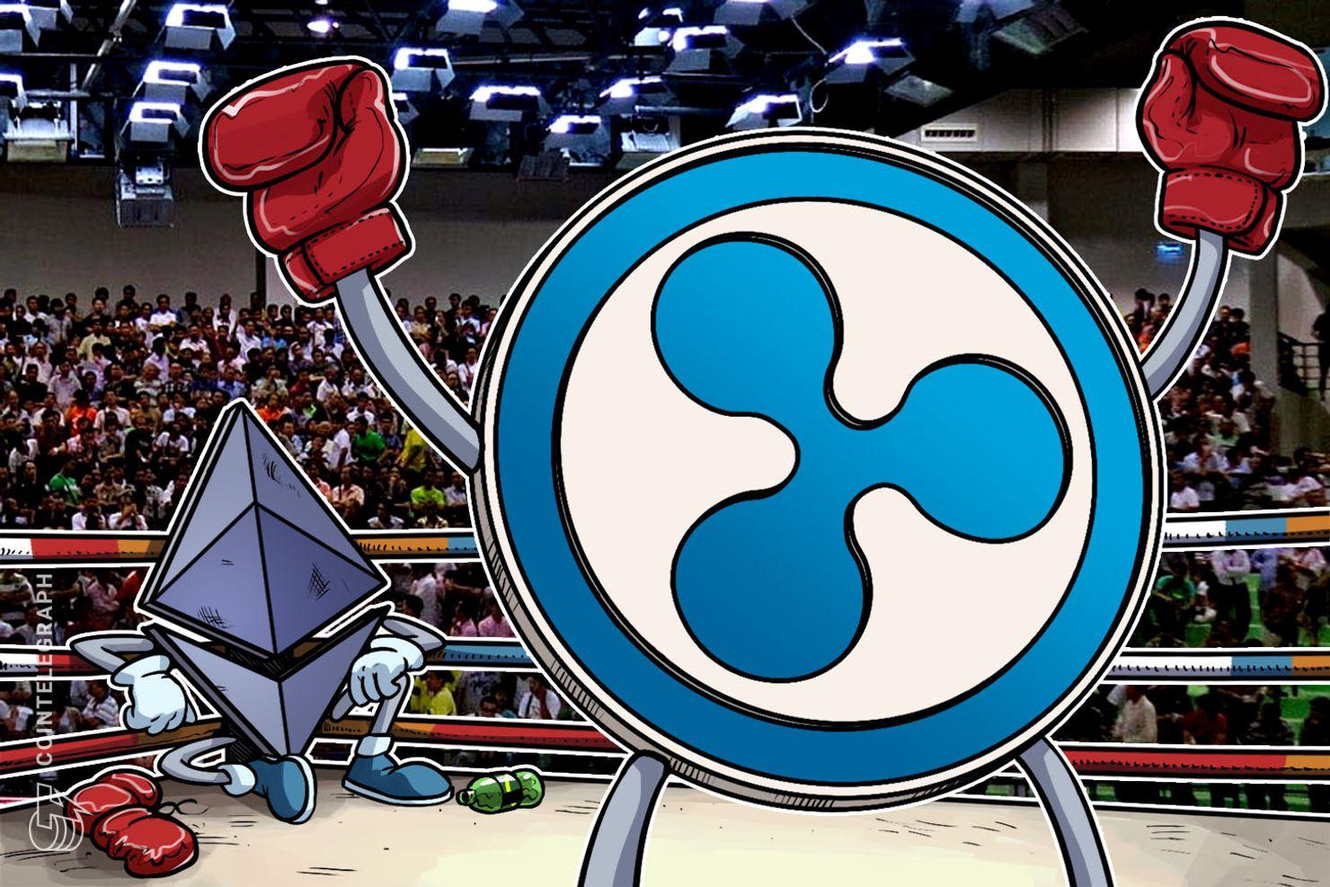 Ripple überholt Ethereum: Nun auf Platz 2 auf CoinMarketCap