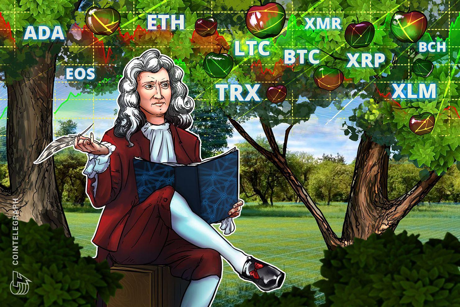 Bitcoin, Ethereum, Ripple, Bitcoin Cash, EOS, Stellar, Litecoin, Cardano, Monero, TRON: Price Analysis, October 12