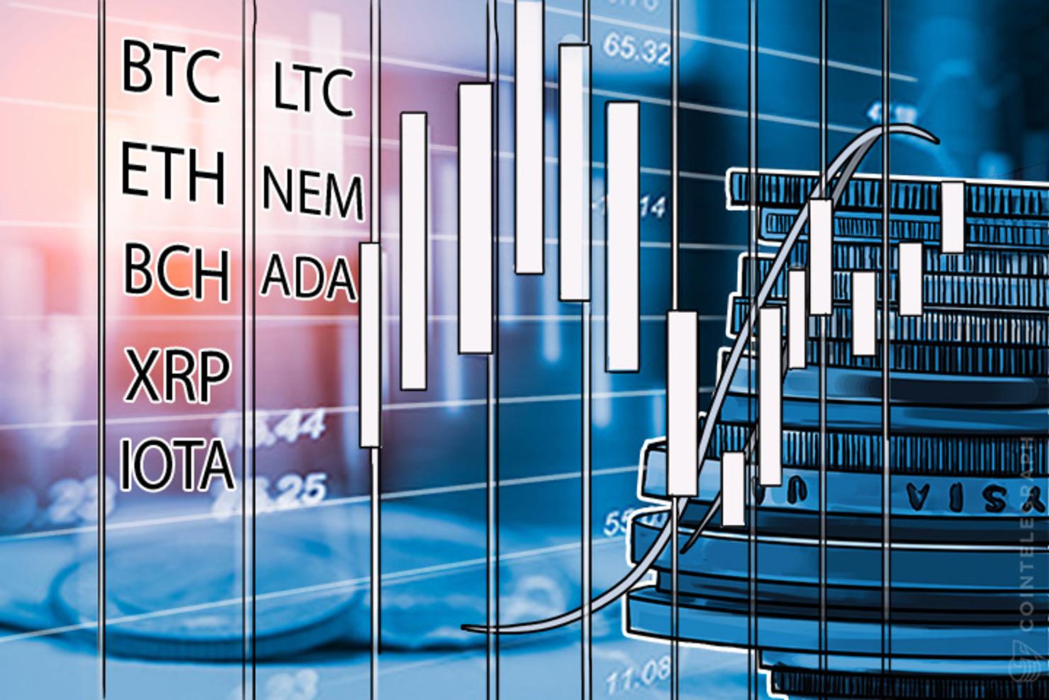 Price Analysis, Jan. 06: Bitcoin, Ethereum, Bitcoin Cash, Ripple, IOTA, Litecoin, NEM, Cardano