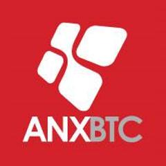 ANXBTC | Cointelegraph