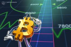 Bitkoin probio nivo od 8.000 dolara prvi put od jula 2018.