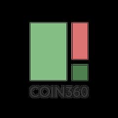 Cos'è Coin360.io?