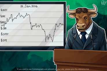 Daily Bitcoin Price Analysis: Bitcoin Resumes Growth?