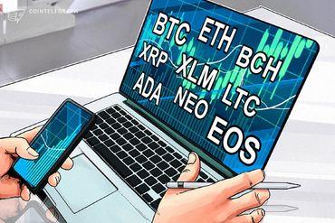 3月26日 仮想通貨チャート分析 : ビットコイン イーサリアム ビットコインキャッシュ リップル ステラ ライトコイン カルダノ NEO EOS
