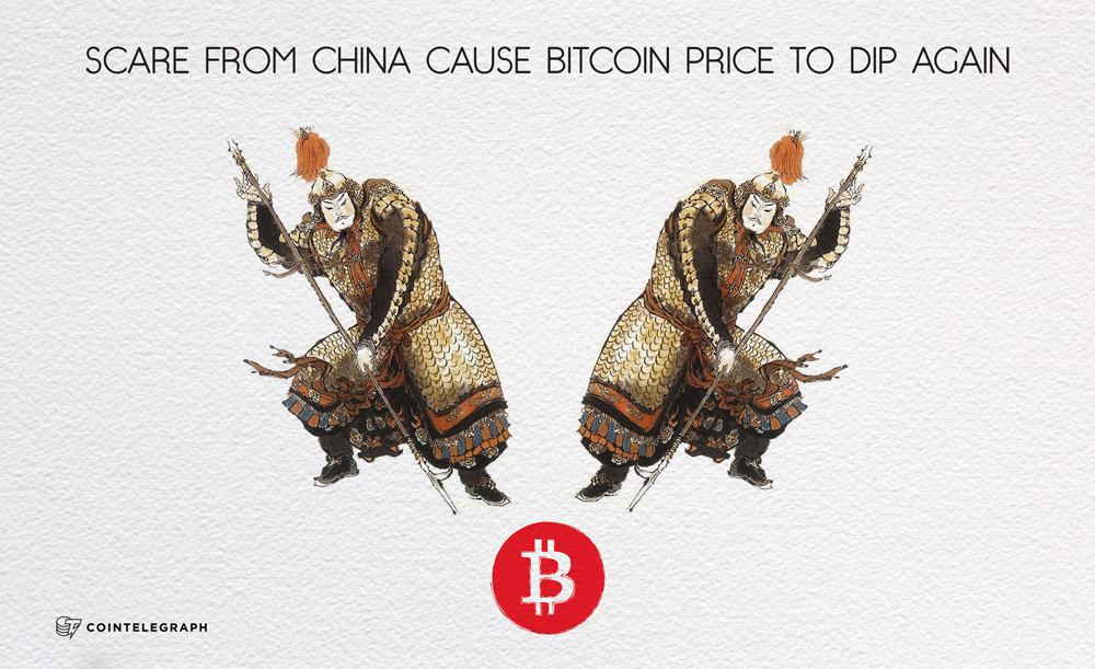 Scare from China causes Bitcoin price to dip again