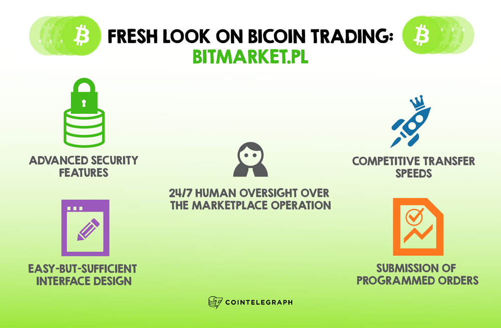 BitMarket to Transform Experience in Innovation in Poland