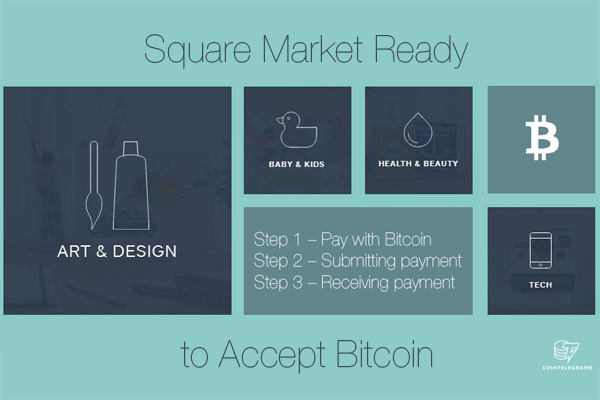 Square Market Ready to Accept Bitcoin