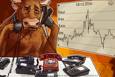 Daily Bitcoin Price Analysis: How Far Will A Bullish Trend Go?