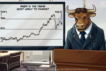 Bitcoin Price Analysis: April of 2016