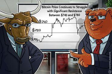 Analiza cene bitkoina za 21.11.2016.